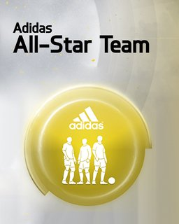 FIFA 15 Adidas All-Star Team