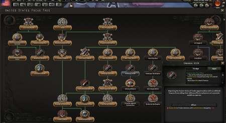 Hearts of Iron IV Cadet Edition 5