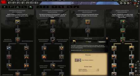 Hearts of Iron IV Field Marshal Edition 4