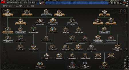 Hearts of Iron IV Together for Victory 5