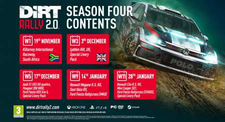DiRT Rally 2.0 Deluxe Edition 2