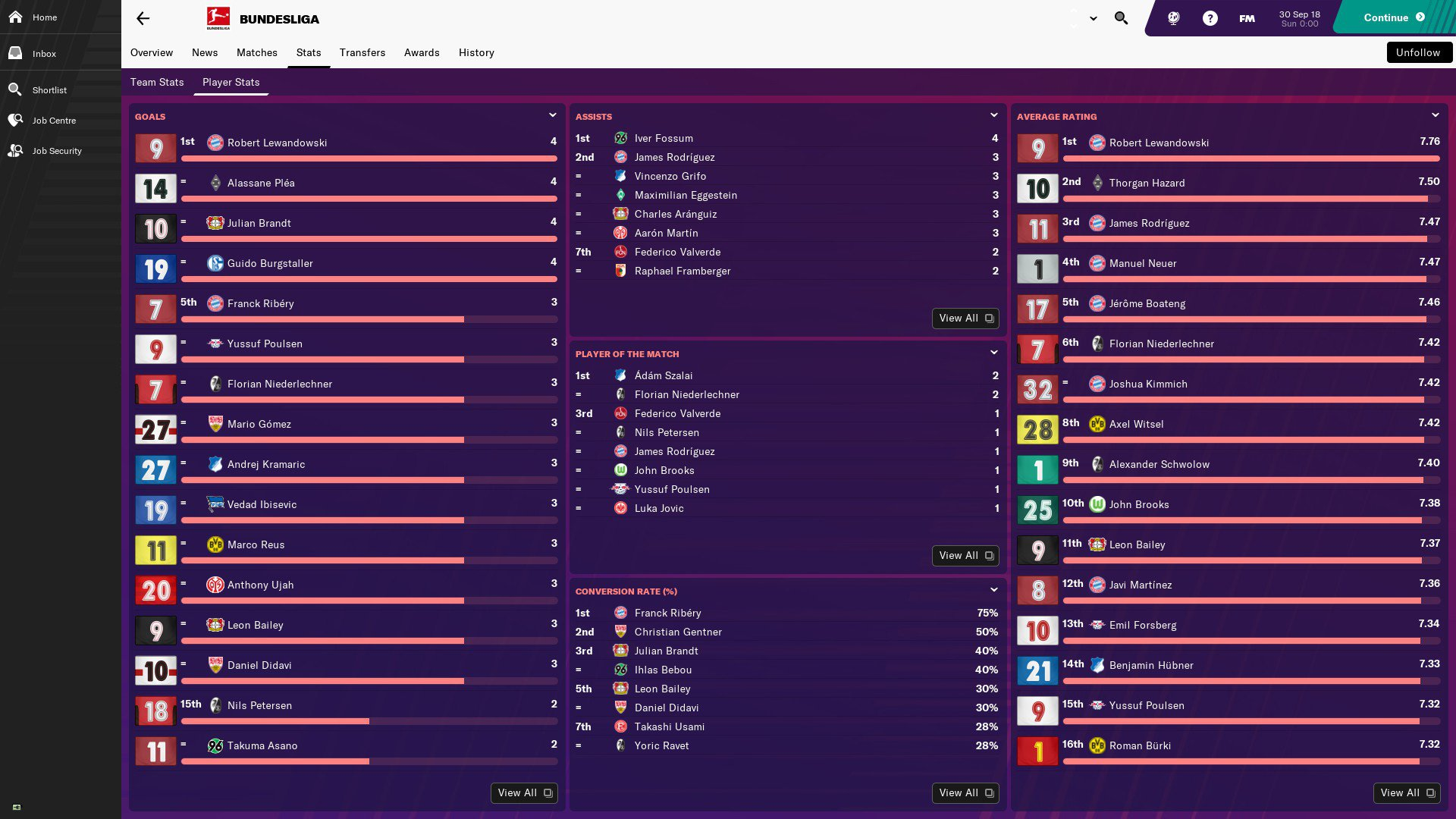 Football Manager 2019 6