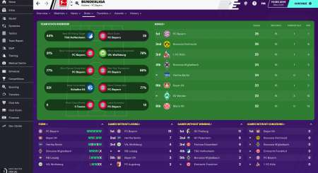 Football Manager 2020 2